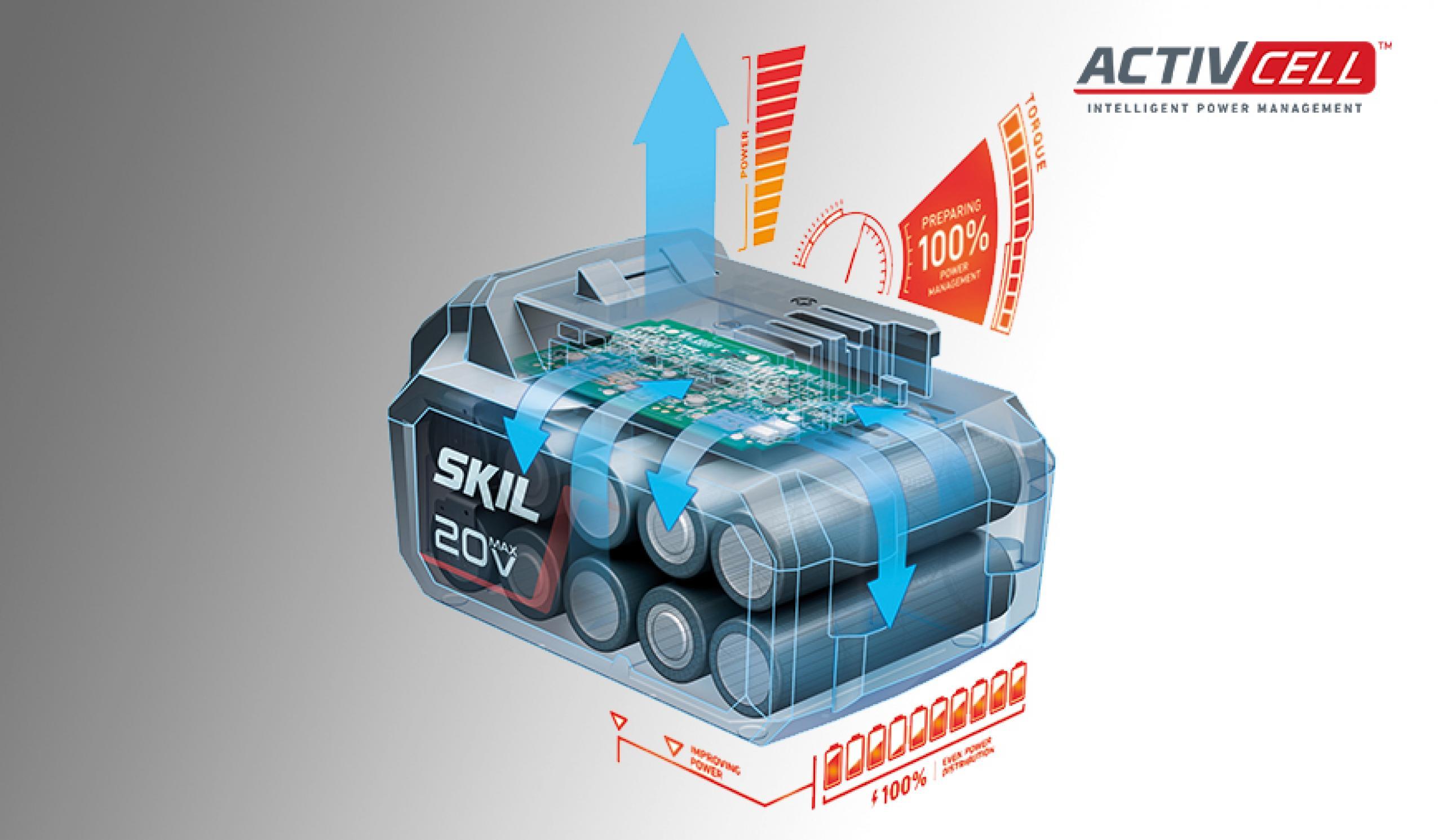 ActivCell™: Pametno upravljanje snagom